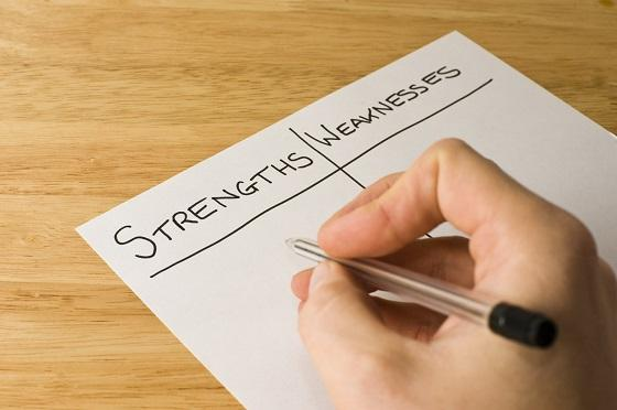 Strengths and Weaknesses