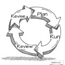 plan-run-review-revise