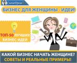 Бизнес дома идеи для женщин – Бизнес для женщин — ТОП-50 лучших бизнес идей 2019 года